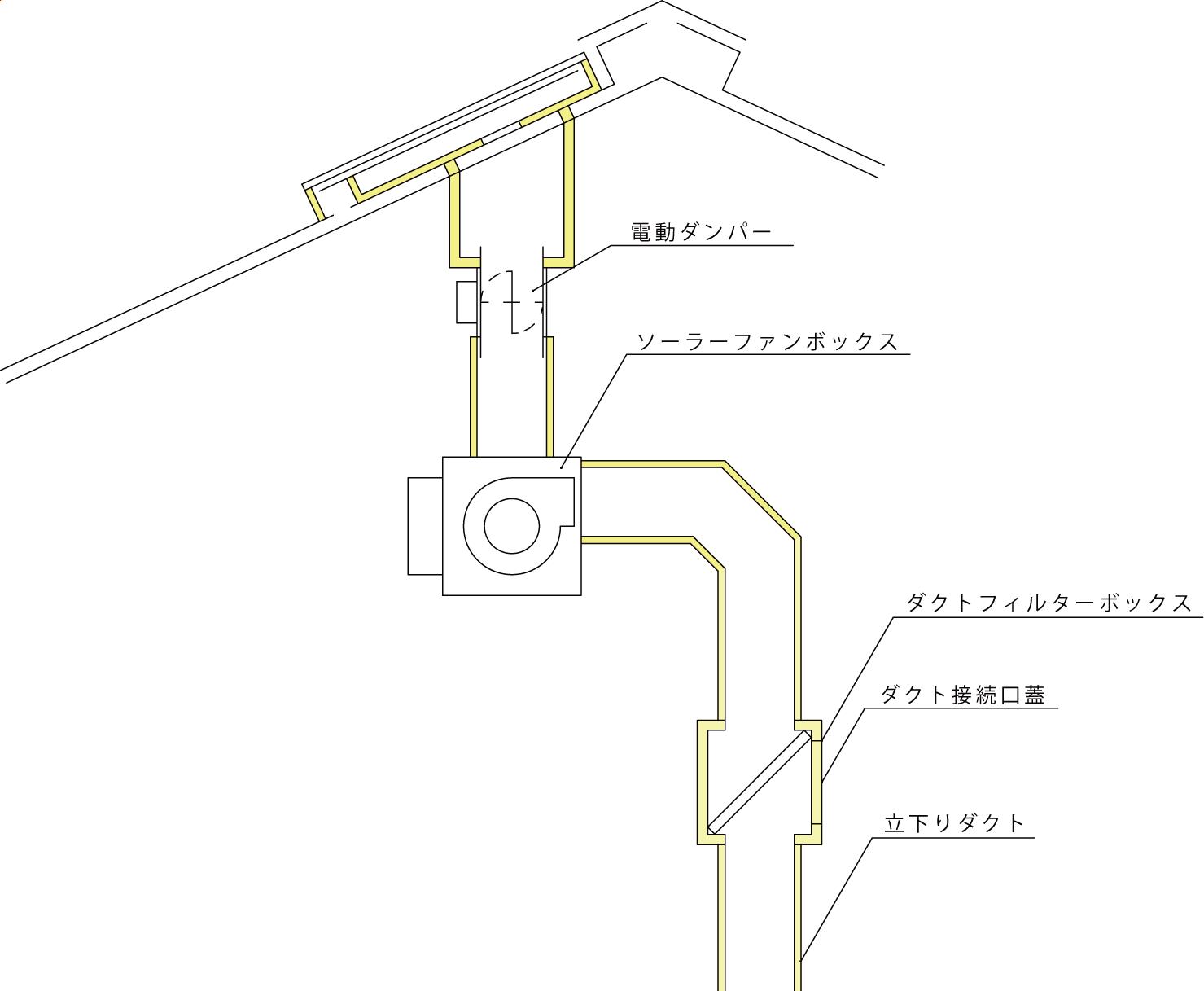 断熱フィルターボックスの設置例