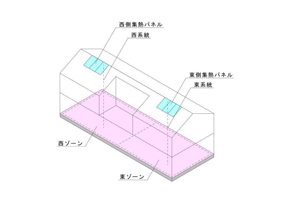フクダ・ロングライフデザイン