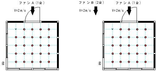 通風トレーニング②